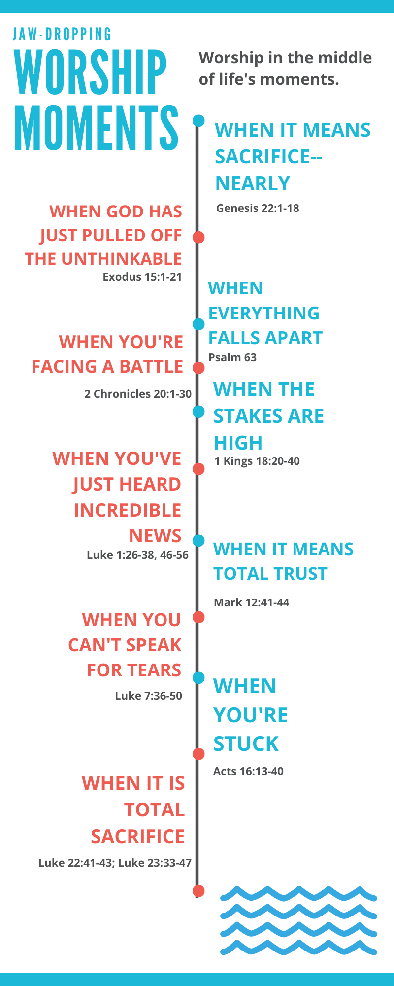 jaw dropping worship moments infographic